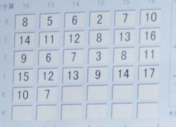 36ます暗算の写真